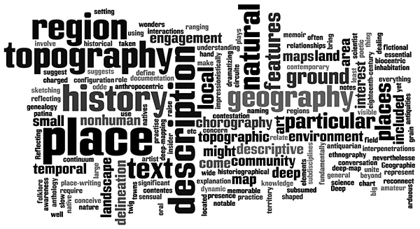 word-cloud related to place theory and chorography